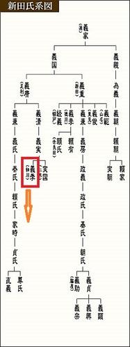 nittaichizoku09.jpg